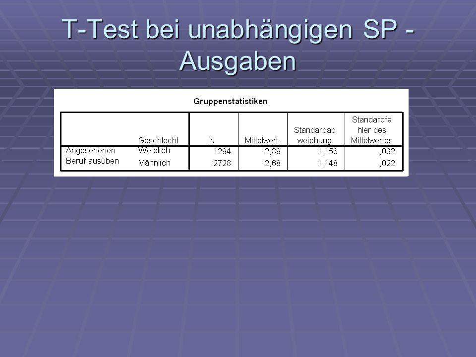 T-Test bei unabhängigen SP -Ausgaben