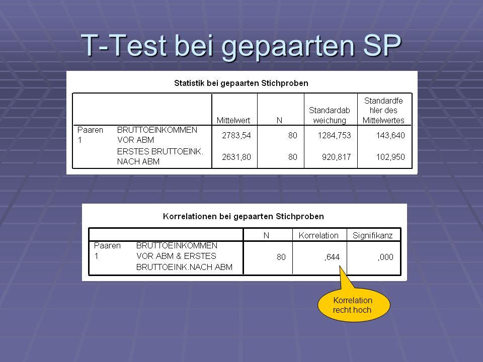 T-Test bei gepaarten SP