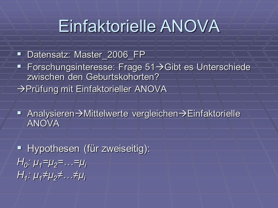 Einfaktorielle ANOVA Hypothesen (für zweiseitig): H0: μ1=μ2=…=μi