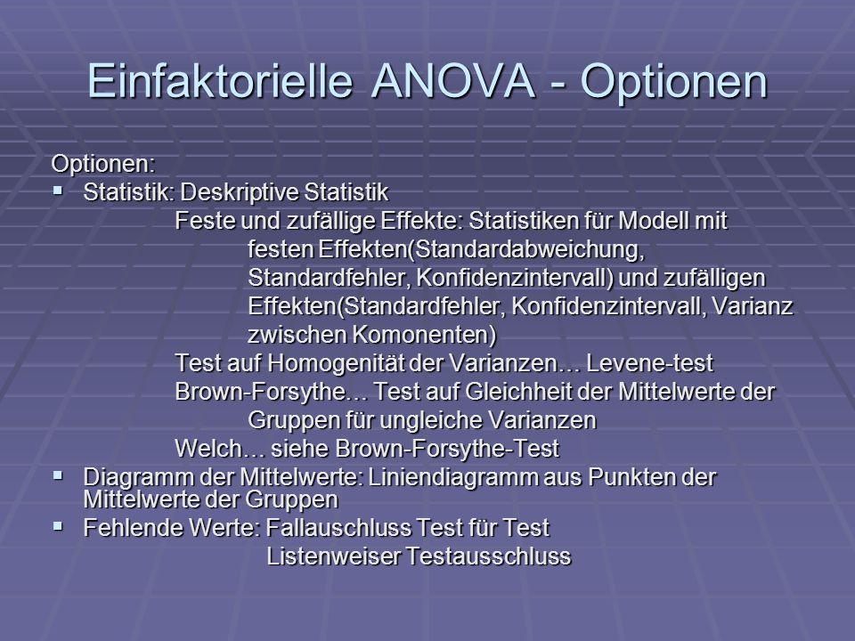 Einfaktorielle ANOVA - Optionen