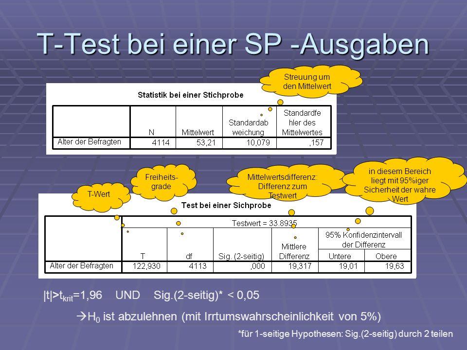 T-Test bei einer SP -Ausgaben