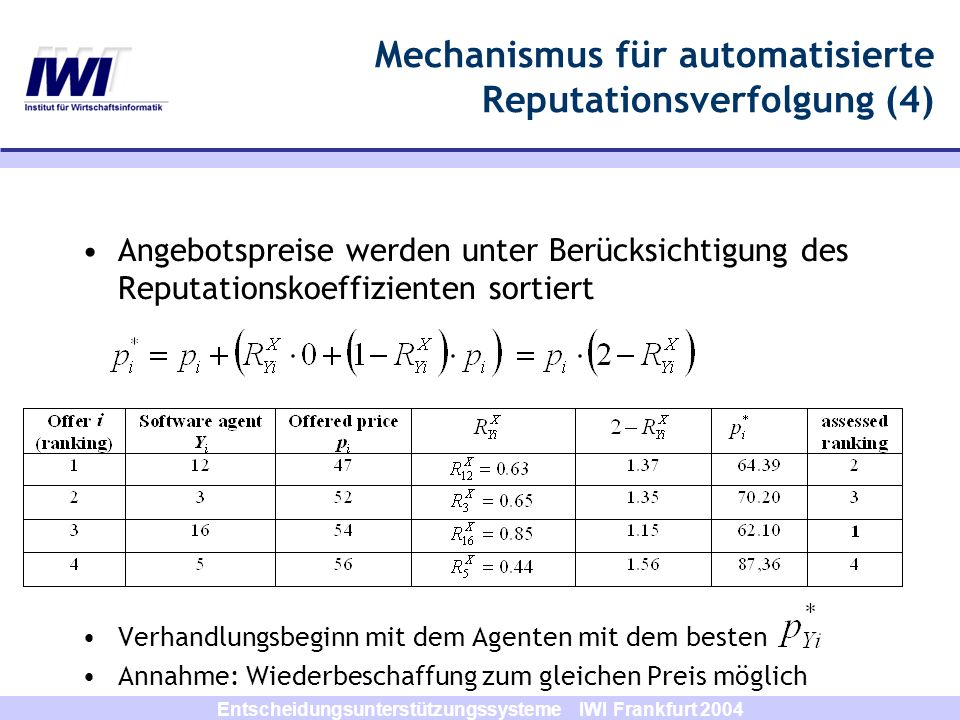 Mechanismus für automatisierte Reputationsverfolgung (4)