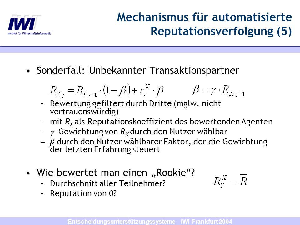 Mechanismus für automatisierte Reputationsverfolgung (5)