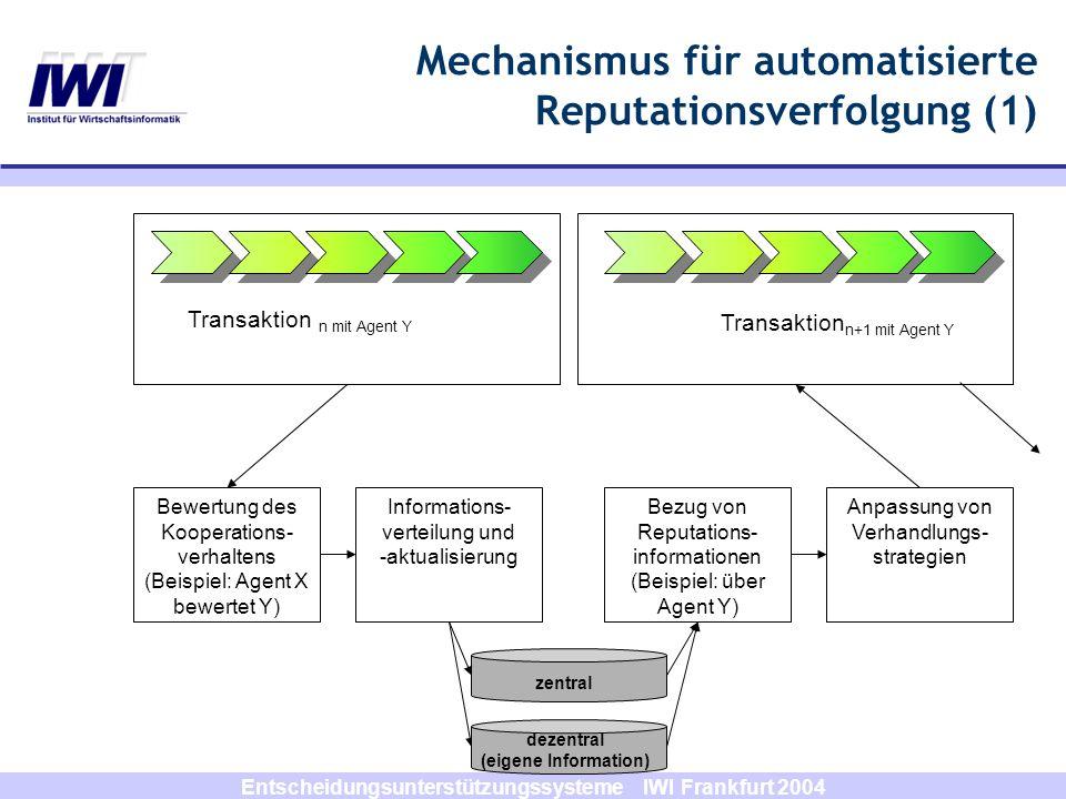 Mechanismus für automatisierte Reputationsverfolgung (1)