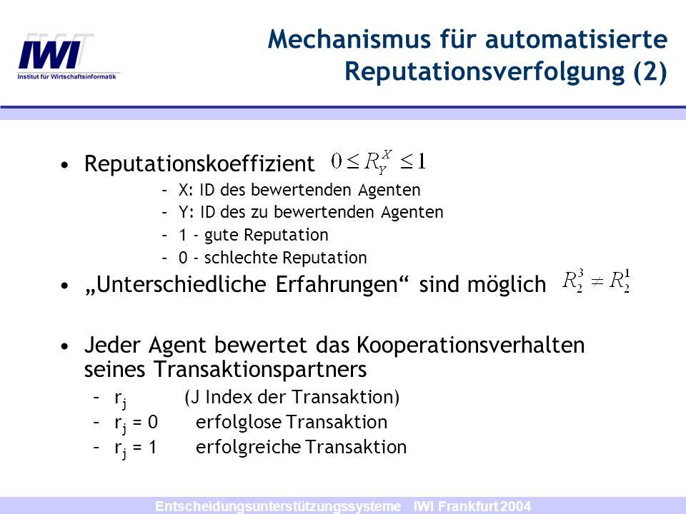 Mechanismus für automatisierte Reputationsverfolgung (2)