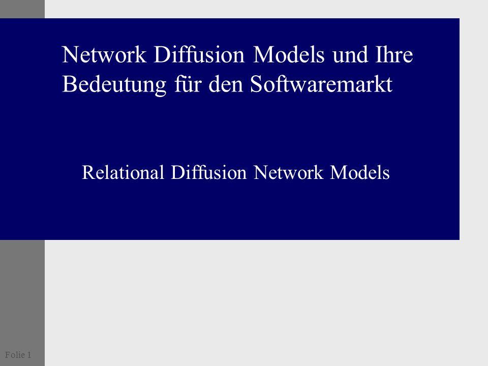 Network Diffusion Models und Ihre Bedeutung für den Softwaremarkt