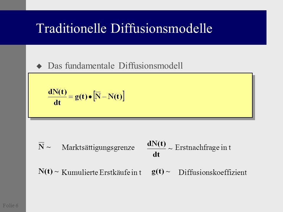 Traditionelle Diffusionsmodelle