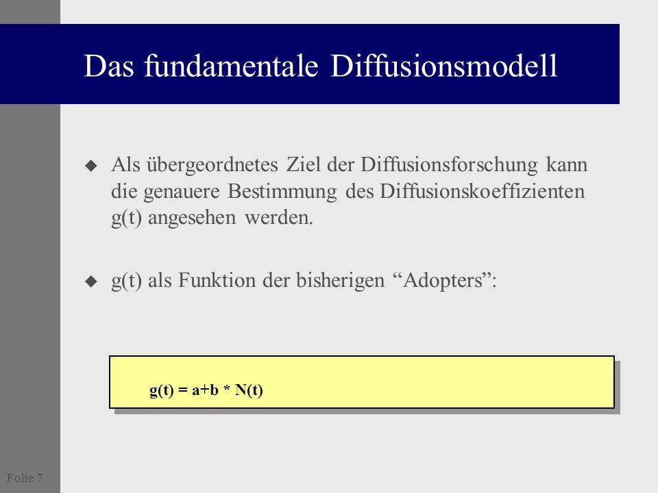 Das fundamentale Diffusionsmodell