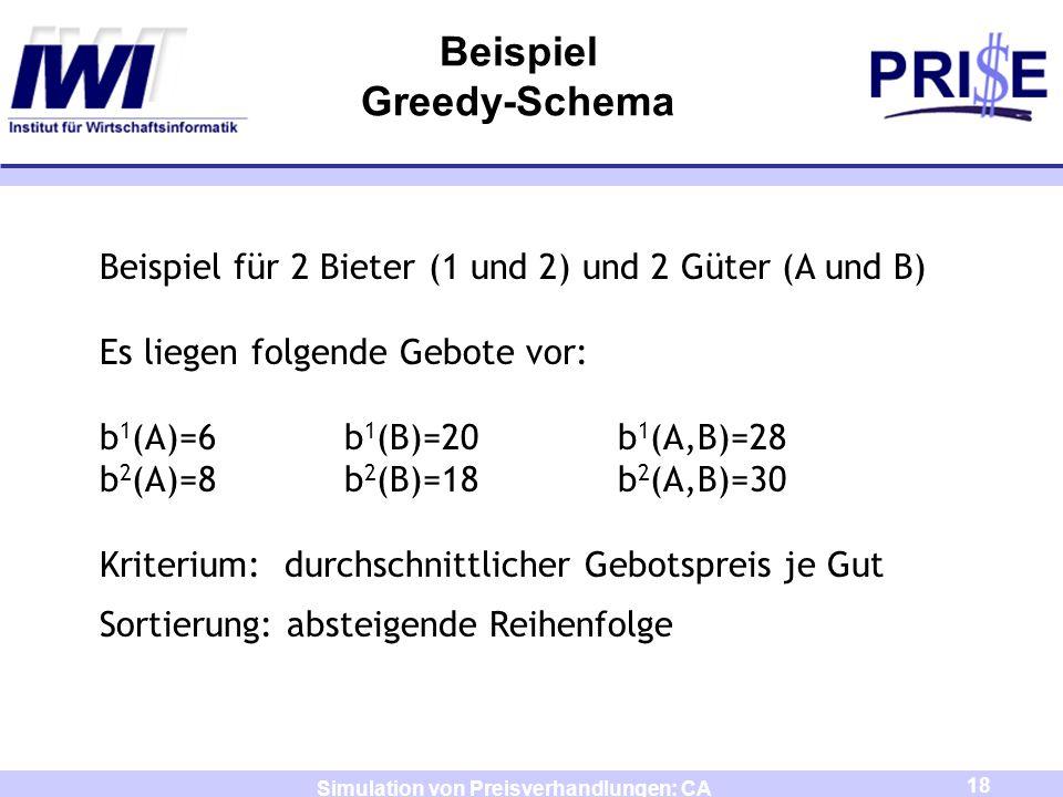 Beispiel Greedy-Schema