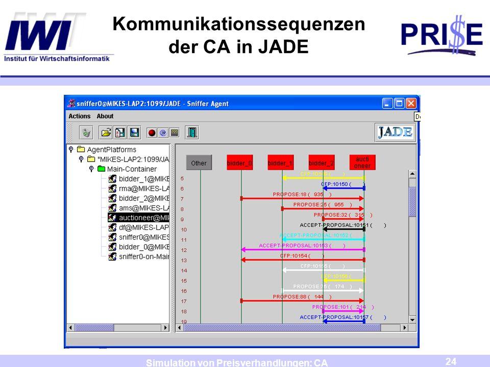Kommunikationssequenzen der CA in JADE