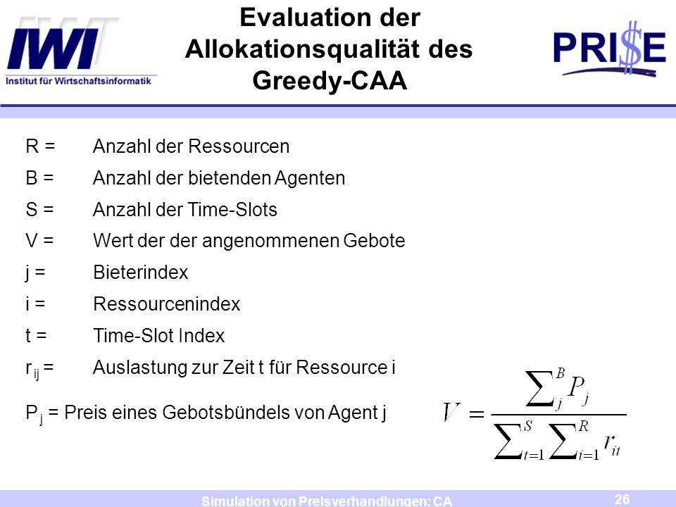 Evaluation der Allokationsqualität des Greedy-CAA