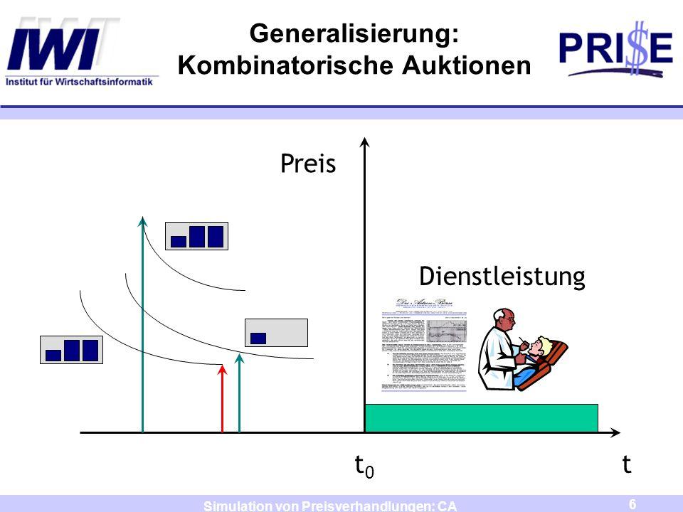 Generalisierung: Kombinatorische Auktionen