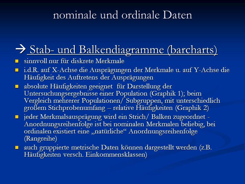 nominale und ordinale Daten
