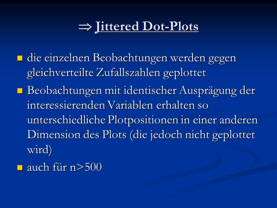  Jittered Dot-Plots die einzelnen Beobachtungen werden gegen gleichverteilte Zufallszahlen geplottet.