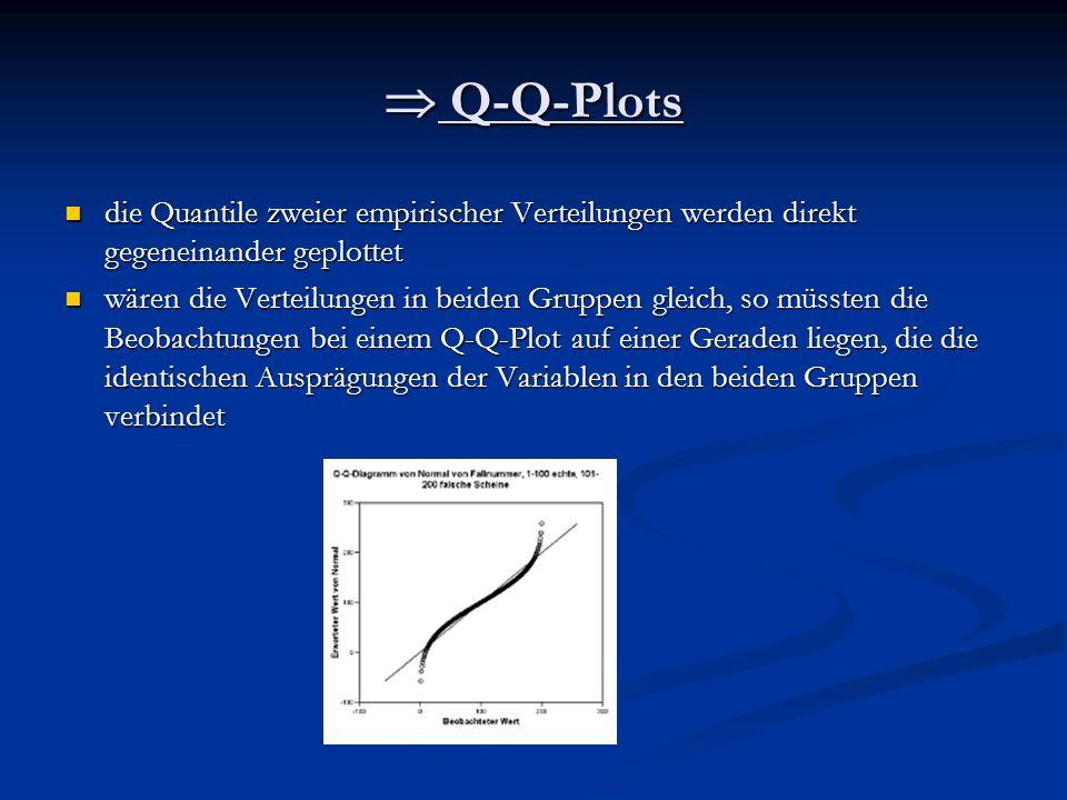  Q-Q-Plots die Quantile zweier empirischer Verteilungen werden direkt gegeneinander geplottet.