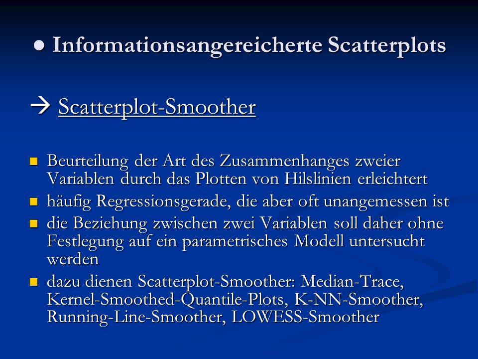 ● Informationsangereicherte Scatterplots