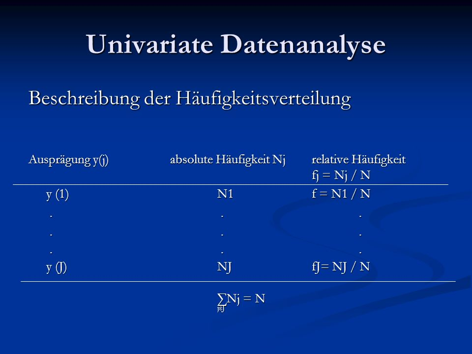 Univariate Datenanalyse