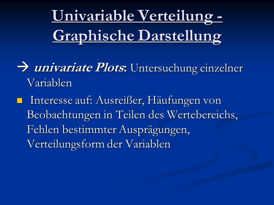 Univariable Verteilung - Graphische Darstellung