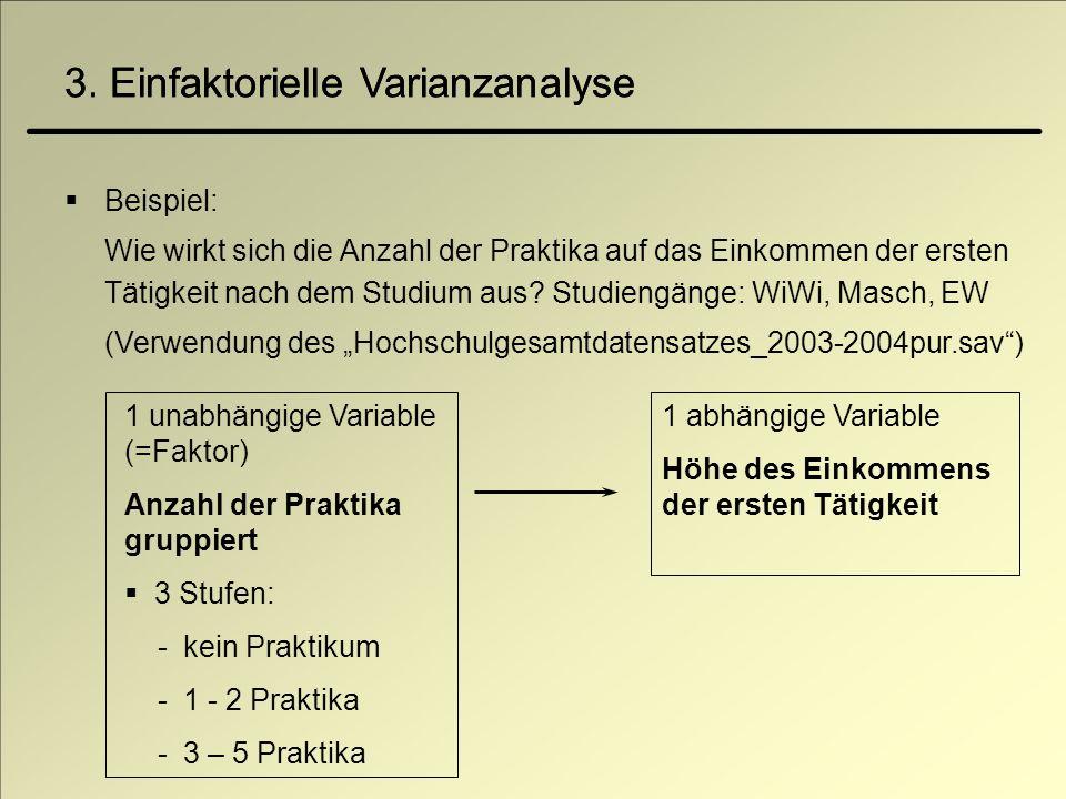3. Einfaktorielle Varianzanalyse 3. Einfaktorielle Varianzanalyse