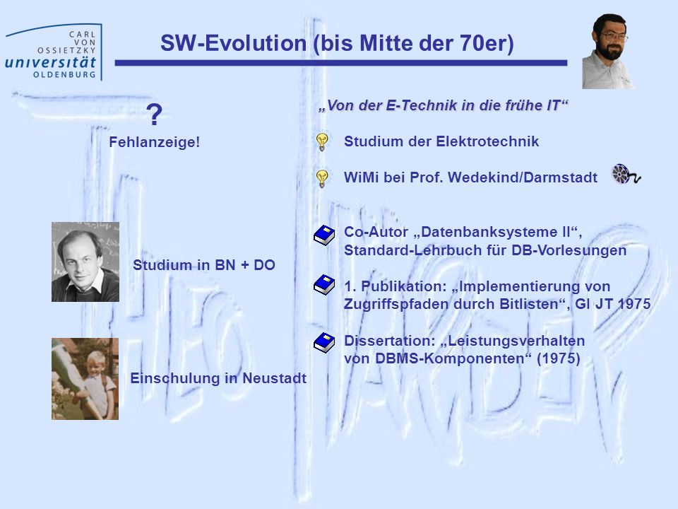 SW-Evolution (bis Mitte der 70er)