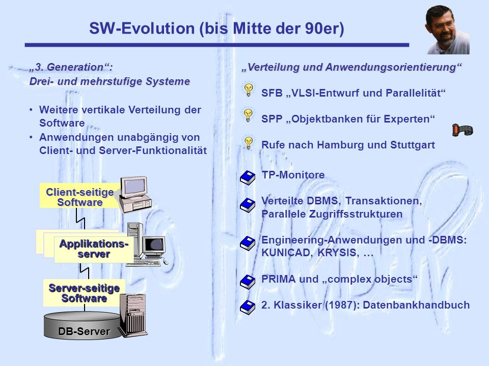 SW-Evolution (bis Mitte der 90er)