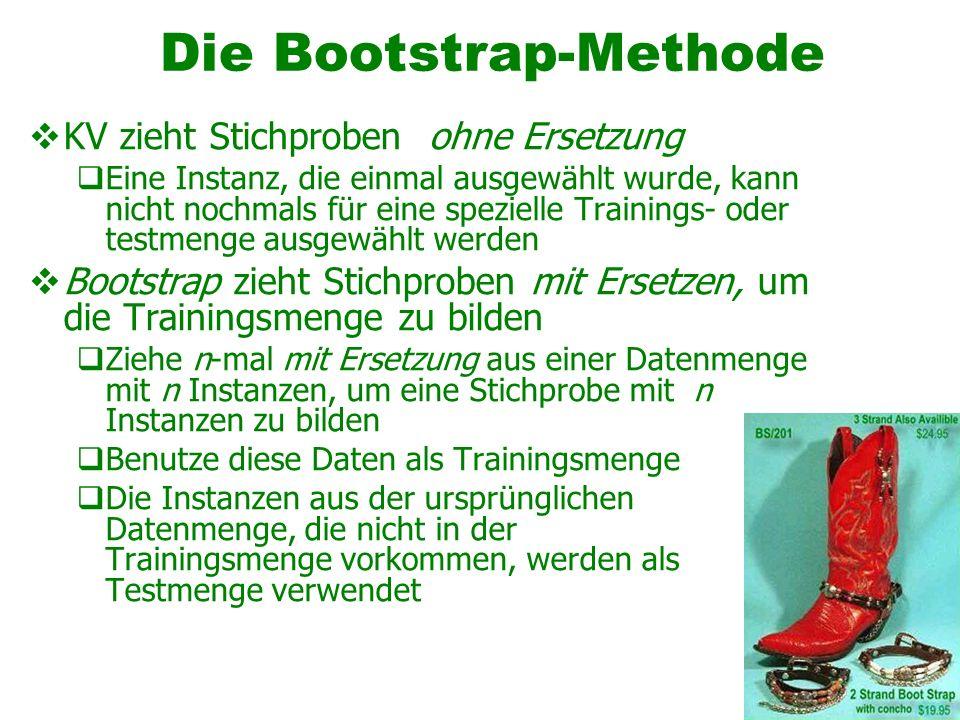 Die Bootstrap-Methode
