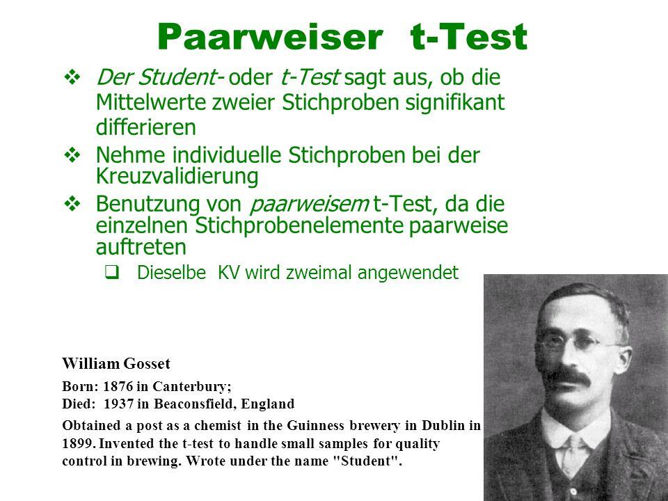 Paarweiser t-Test Der Student- oder t-Test sagt aus, ob die Mittelwerte zweier Stichproben signifikant differieren.