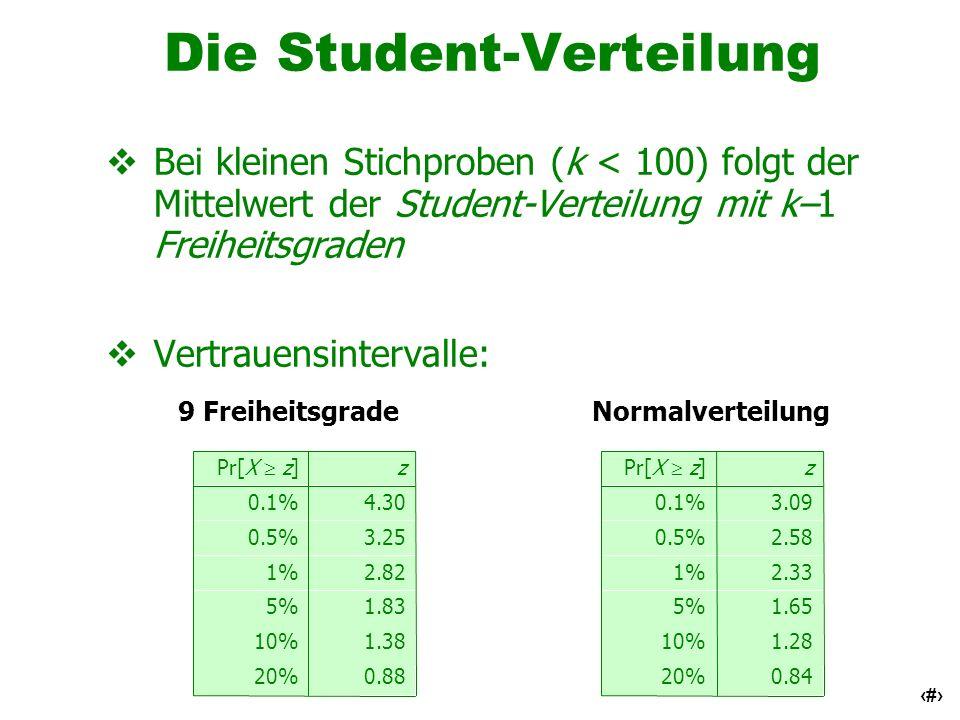 Die Student-Verteilung