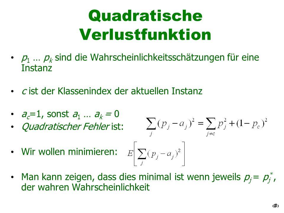 Quadratische Verlustfunktion