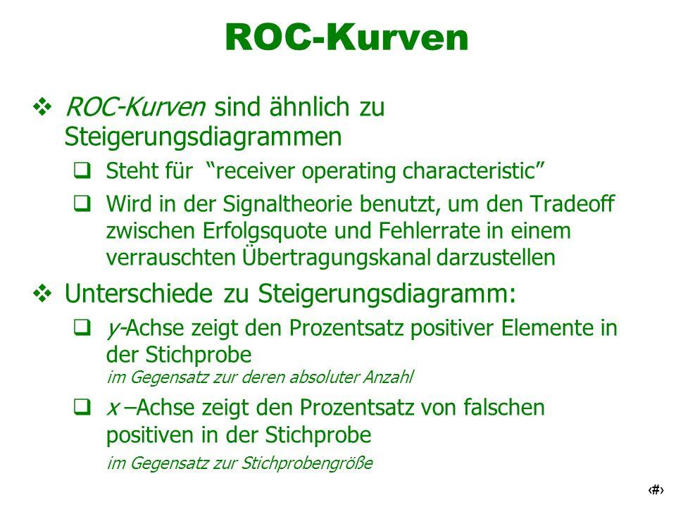 ROC-Kurven ROC-Kurven sind ähnlich zu Steigerungsdiagrammen