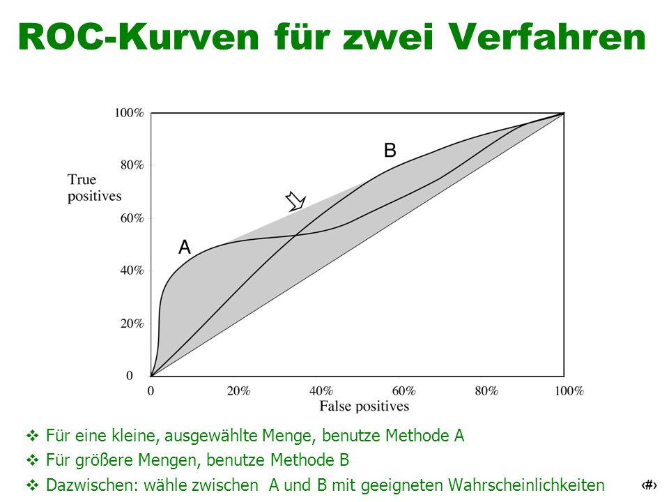 ROC-Kurven für zwei Verfahren