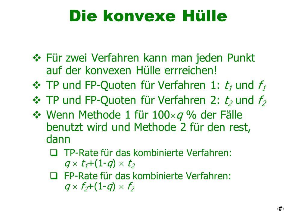 Die konvexe HülleFür zwei Verfahren kann man jeden Punkt auf der konvexen Hülle errreichen! TP und FP-Quoten für Verfahren 1: t1 und f1.
