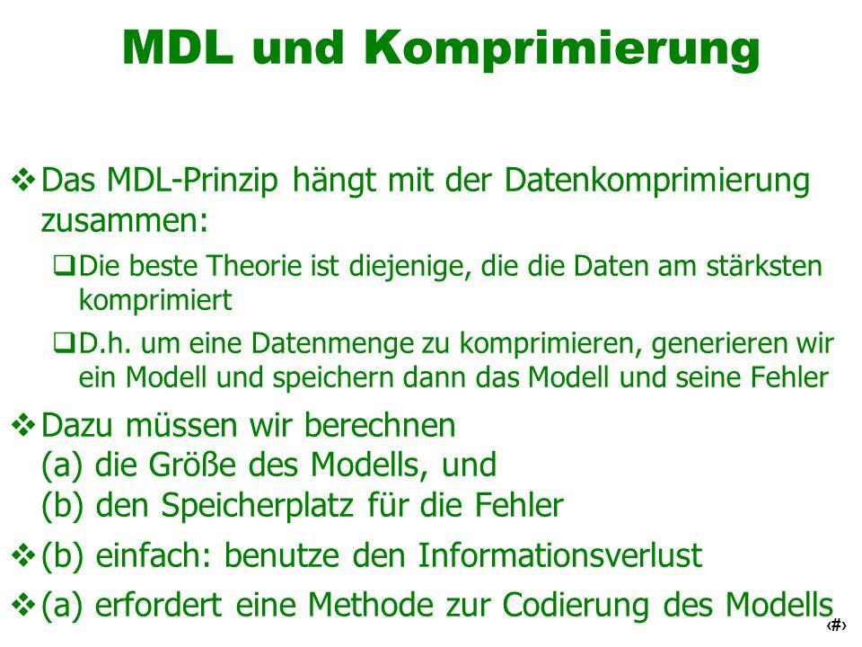 MDL und KomprimierungDas MDL-Prinzip hängt mit der Datenkomprimierung zusammen: