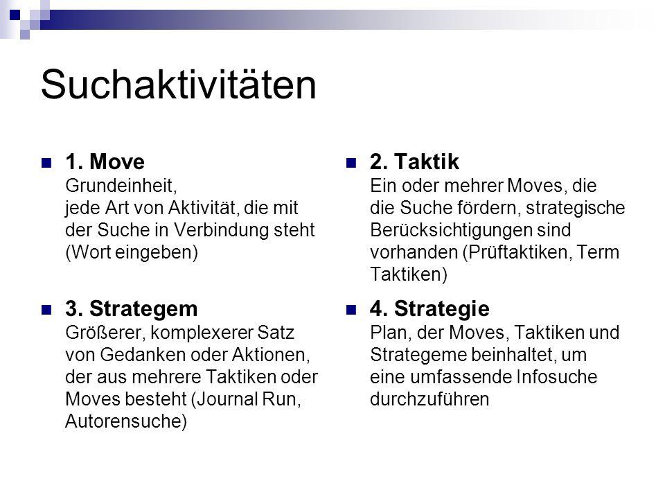 Suchaktivitäten 1. Move Grundeinheit, jede Art von Aktivität, die mit der Suche in Verbindung steht (Wort eingeben)