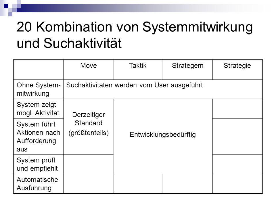 20 Kombination von Systemmitwirkung und Suchaktivität
