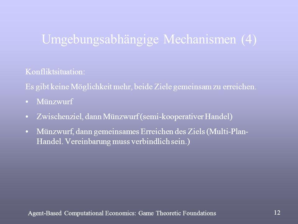 Umgebungsabhängige Mechanismen (4)