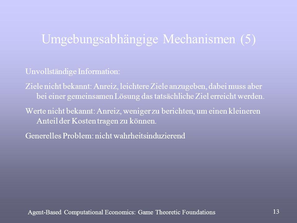 Umgebungsabhängige Mechanismen (5)