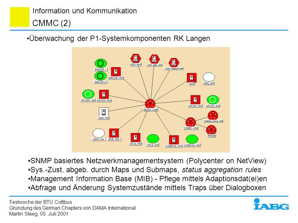 CMMC (2) Überwachung der P1-Systemkomponenten RK Langen