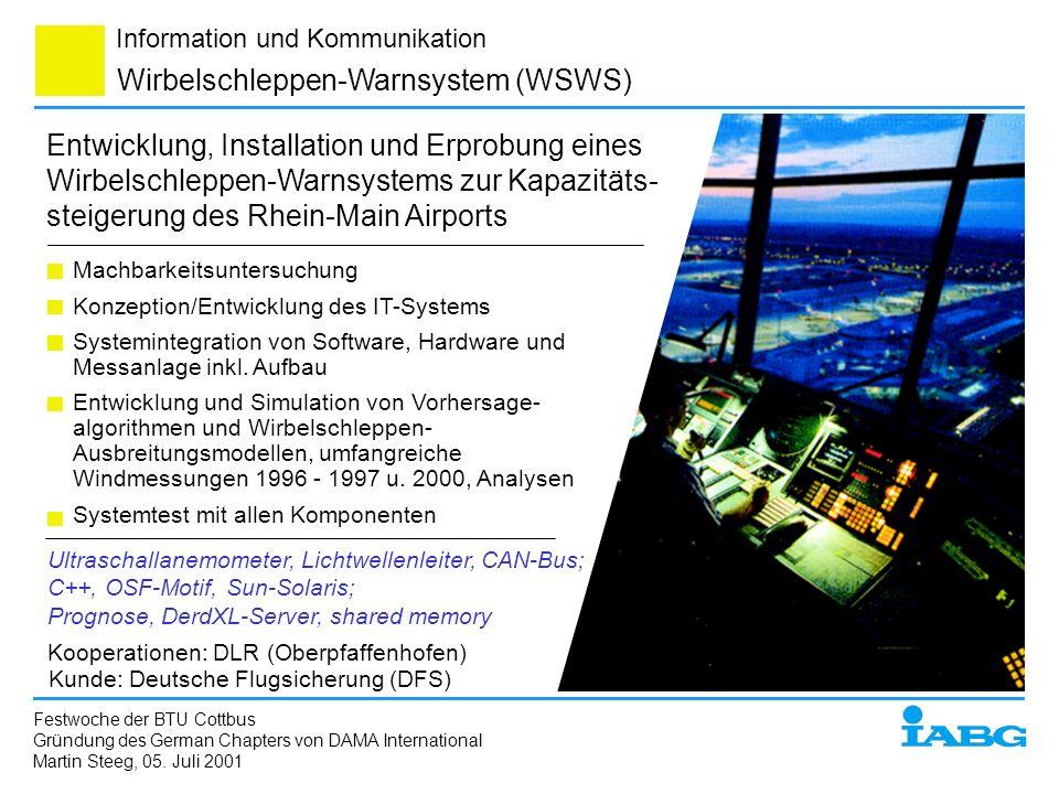 Wirbelschleppen-Warnsystem (WSWS)