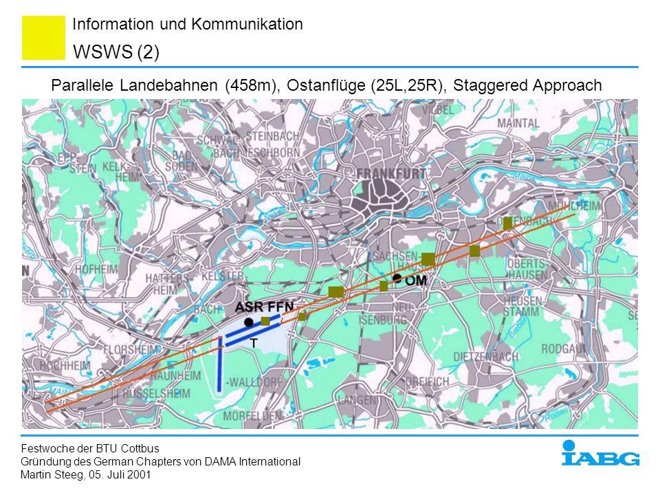WSWS (2) Parallele Landebahnen (458m), Ostanflüge (25L,25R), Staggered Approach. Festwoche der BTU Cottbus.