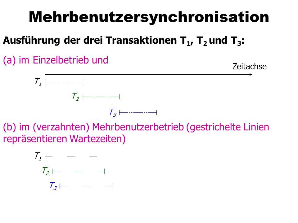 Mehrbenutzersynchronisation