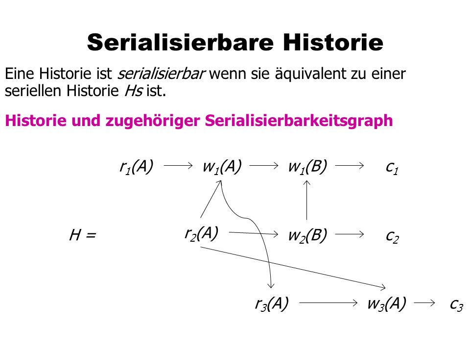 Serialisierbare Historie
