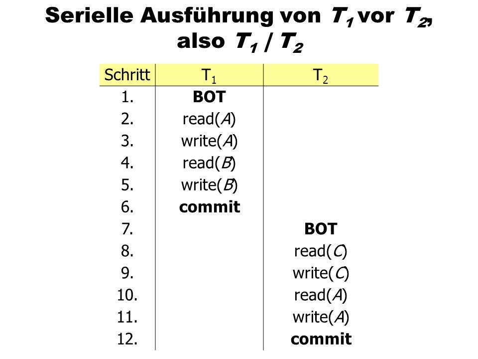 Serielle Ausführung von T1 vor T2, also T1 | T2