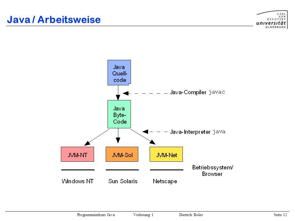 Java / Arbeitsweise