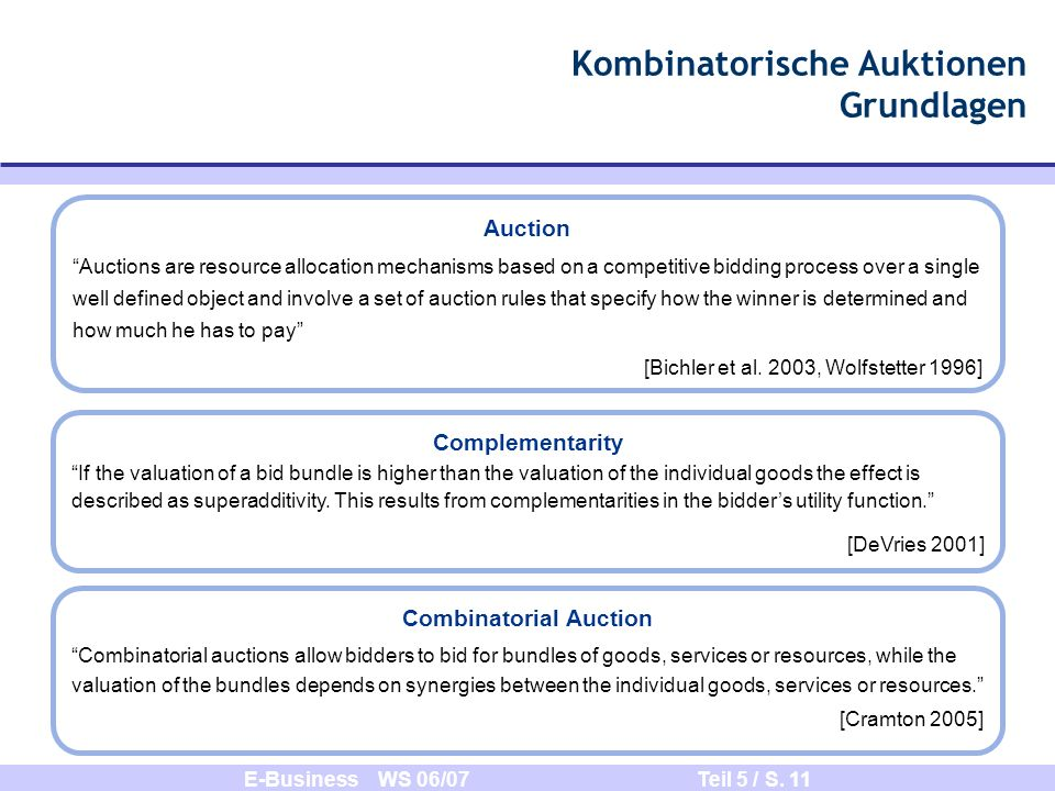 Kombinatorische Auktionen Grundlagen