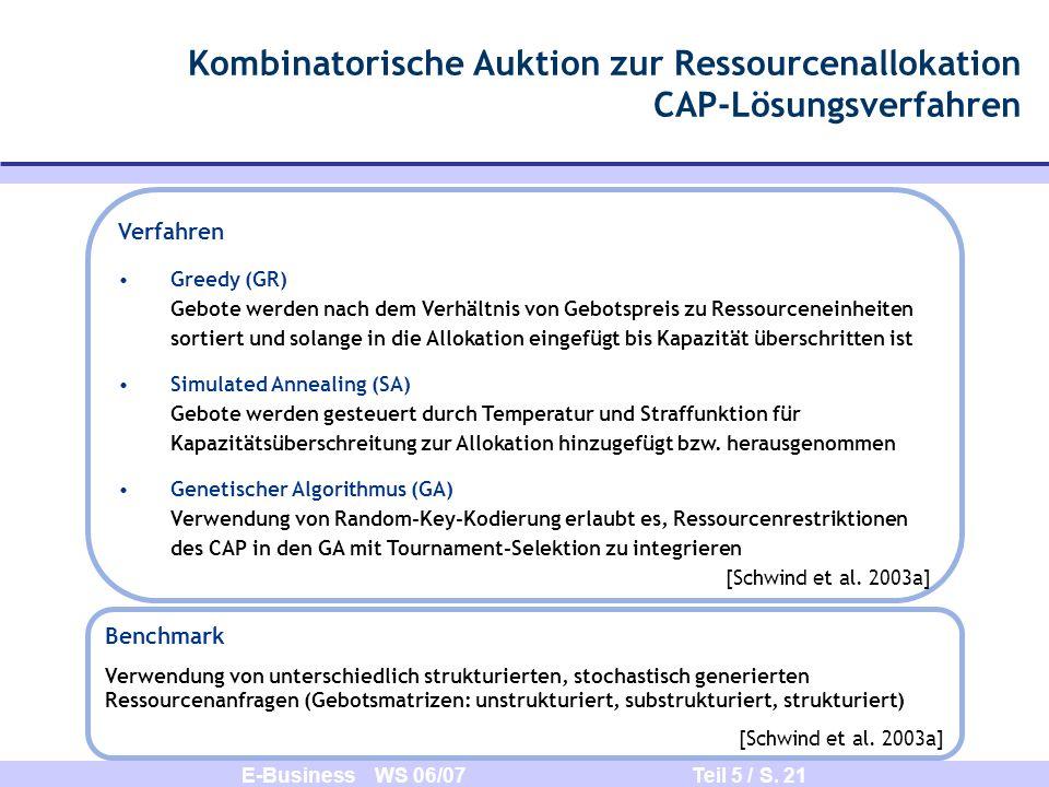 Kombinatorische Auktion zur Ressourcenallokation CAP-Lösungsverfahren