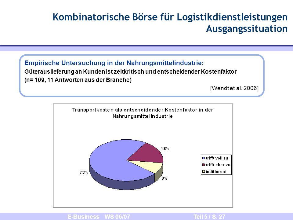 Kombinatorische Börse für Logistikdienstleistungen Ausgangssituation