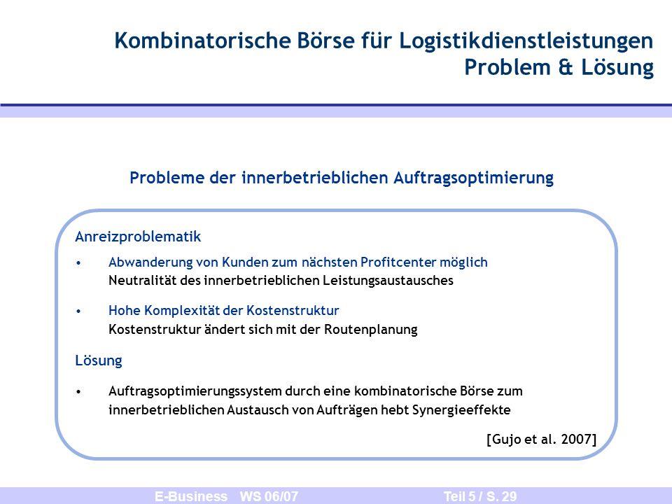 Kombinatorische Börse für Logistikdienstleistungen Problem & Lösung