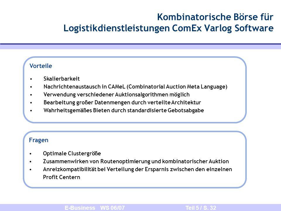 Kombinatorische Börse für Logistikdienstleistungen ComEx Varlog Software