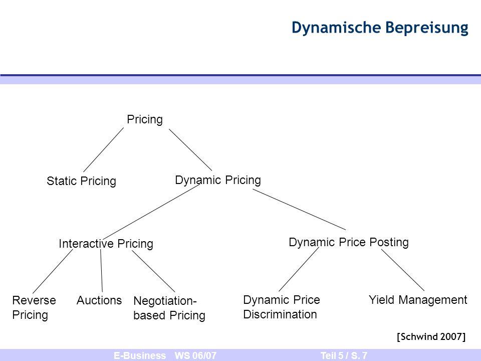 Dynamische Bepreisung